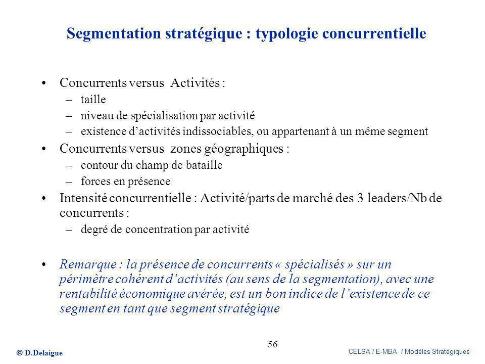 Segmentation stratégique : typologie concurrentielle