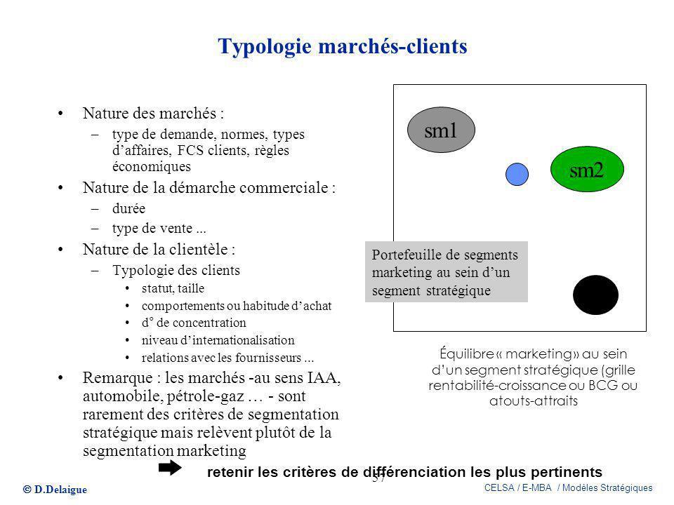 Typologie marchés-clients