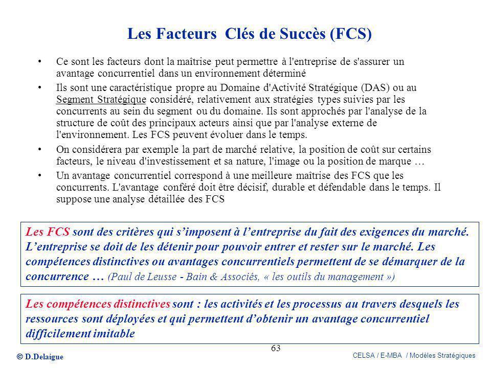 Les Facteurs Clés de Succès (FCS)