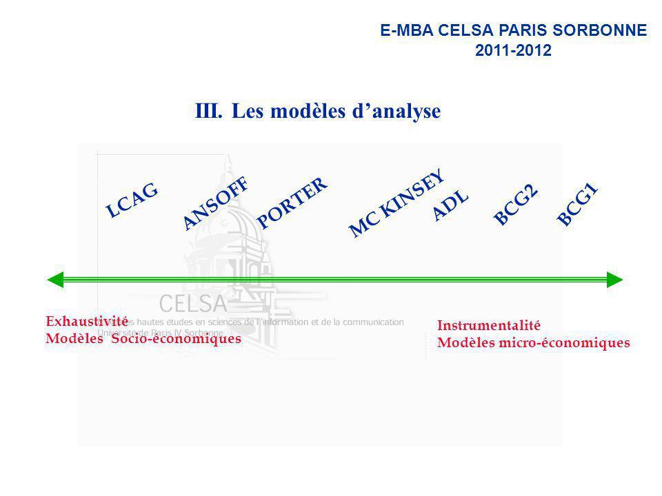 III. Les modèles d'analyse