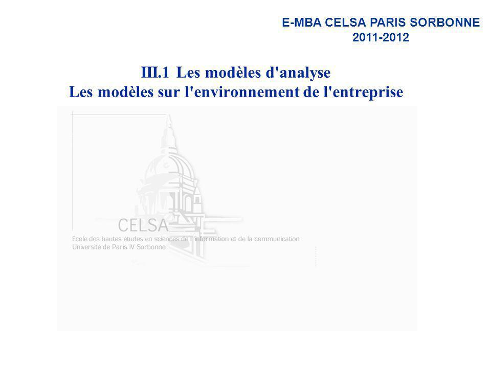 III.1 Les modèles d analyse Les modèles sur l environnement de l entreprise