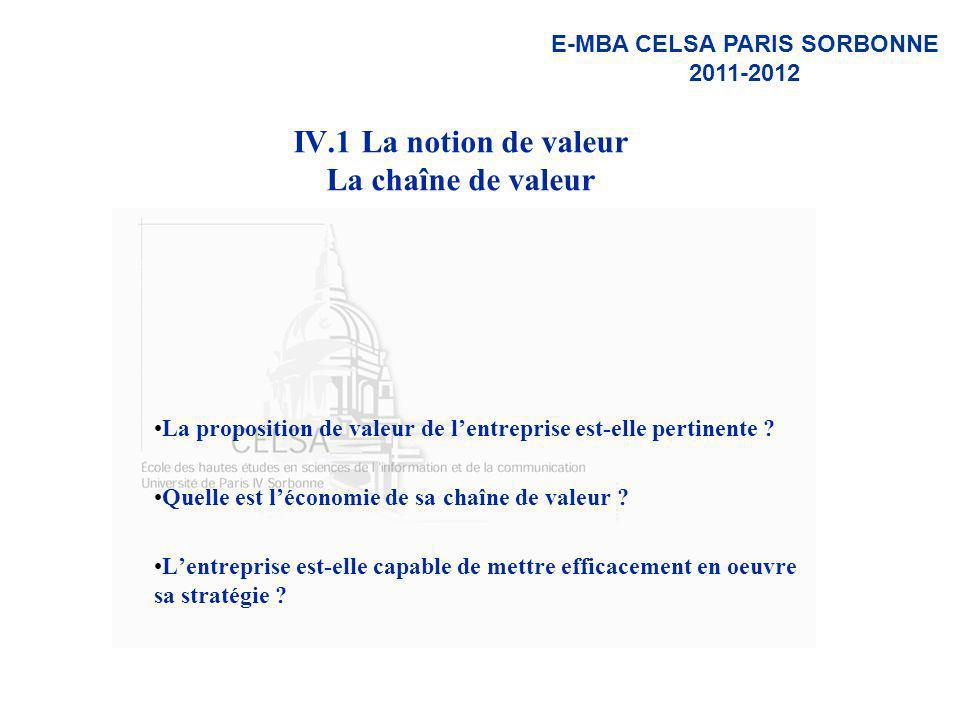 IV.1 La notion de valeur La chaîne de valeur