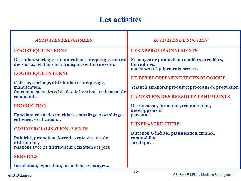 Les activités ACTIVITES PRINCIPALES ACTIVITES DE SOUTIEN