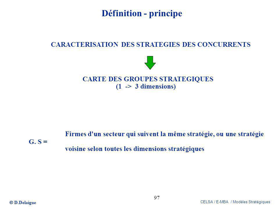 Définition - principe CARACTERISATION DES STRATEGIES DES CONCURRENTS