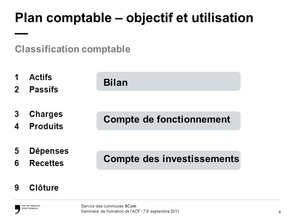 Plan comptable – objectif et utilisation —