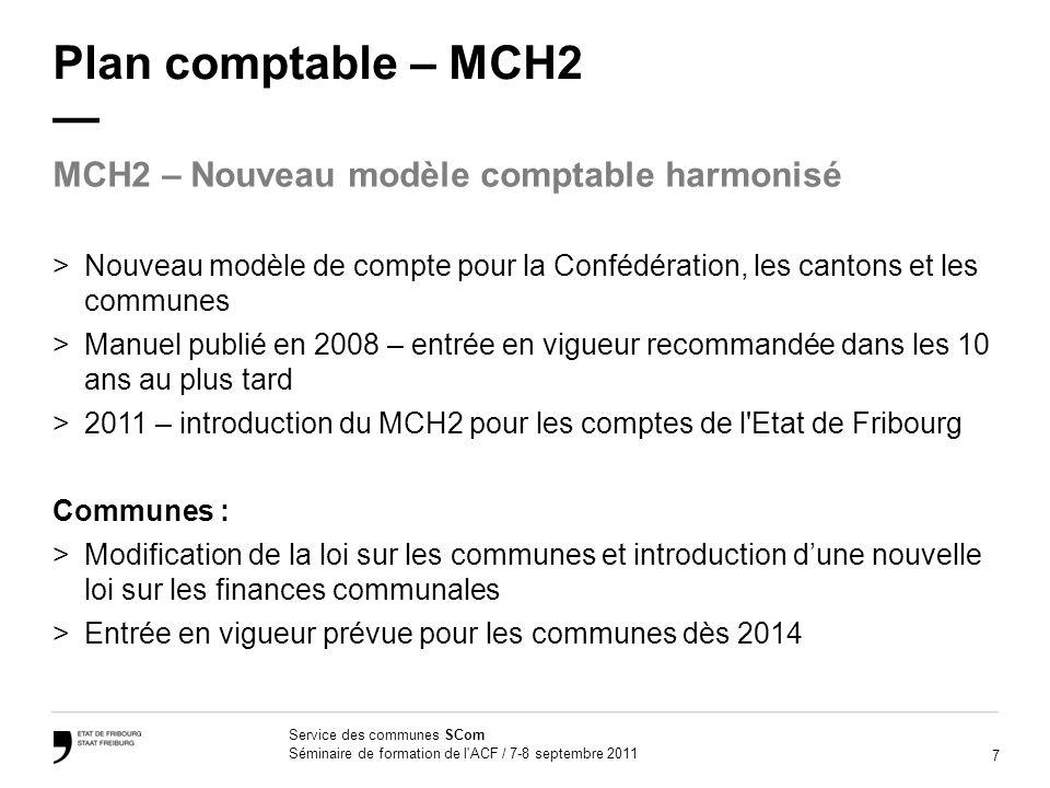 Plan comptable – MCH2 — MCH2 – Nouveau modèle comptable harmonisé