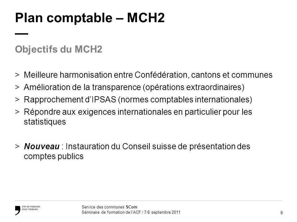 Plan comptable – MCH2 — Objectifs du MCH2