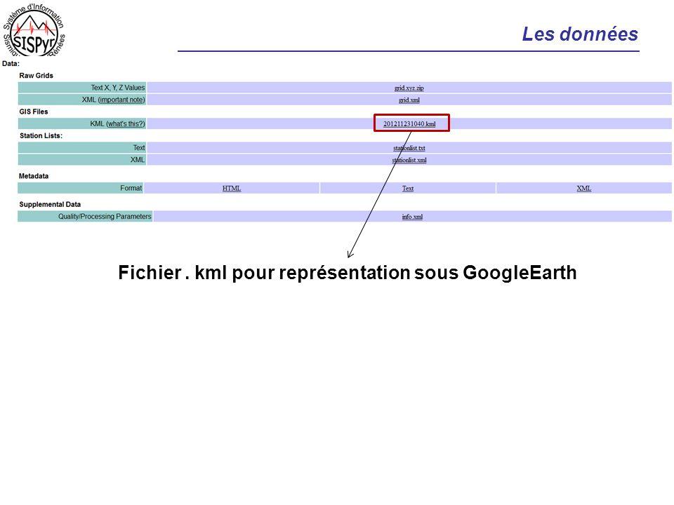 Fichier . kml pour représentation sous GoogleEarth