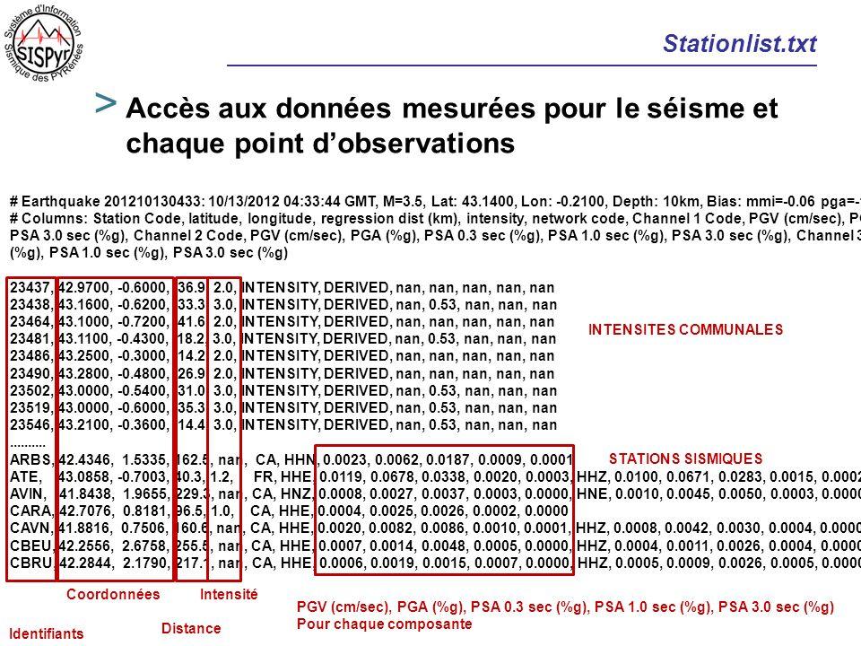 Stationlist.txt Accès aux données mesurées pour le séisme et chaque point d'observations.