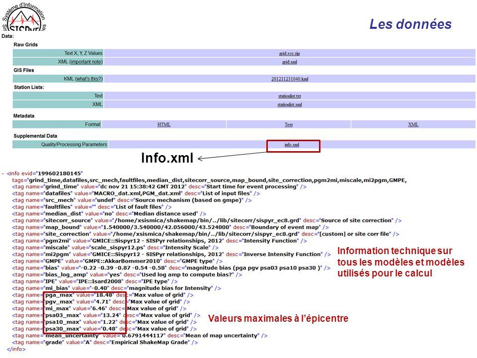 Les données Info.xml. Information technique sur tous les modèles et modèles utilisés pour le calcul.