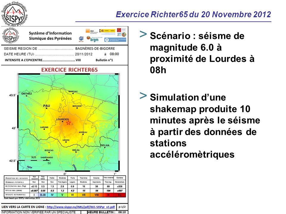 Exercice Richter65 du 20 Novembre 2012