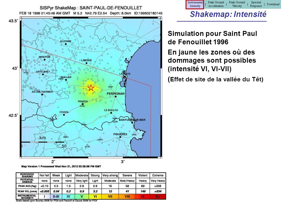 Shakemap: Intensité