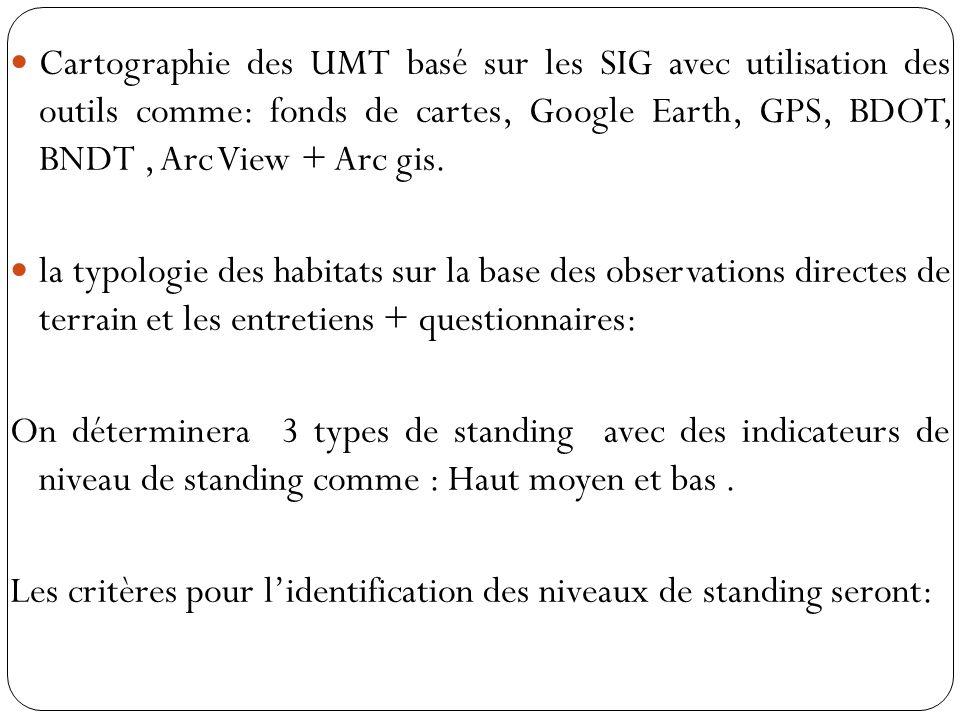 Cartographie des UMT basé sur les SIG avec utilisation des outils comme: fonds de cartes, Google Earth, GPS, BDOT, BNDT , Arc View + Arc gis.