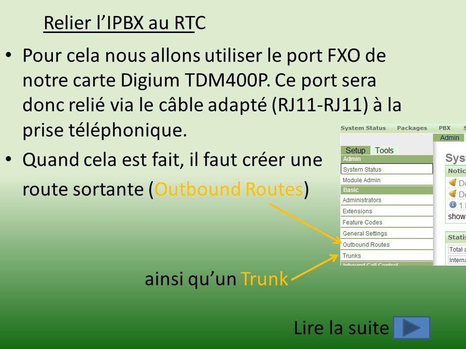 Relier l'IPBX au RTC