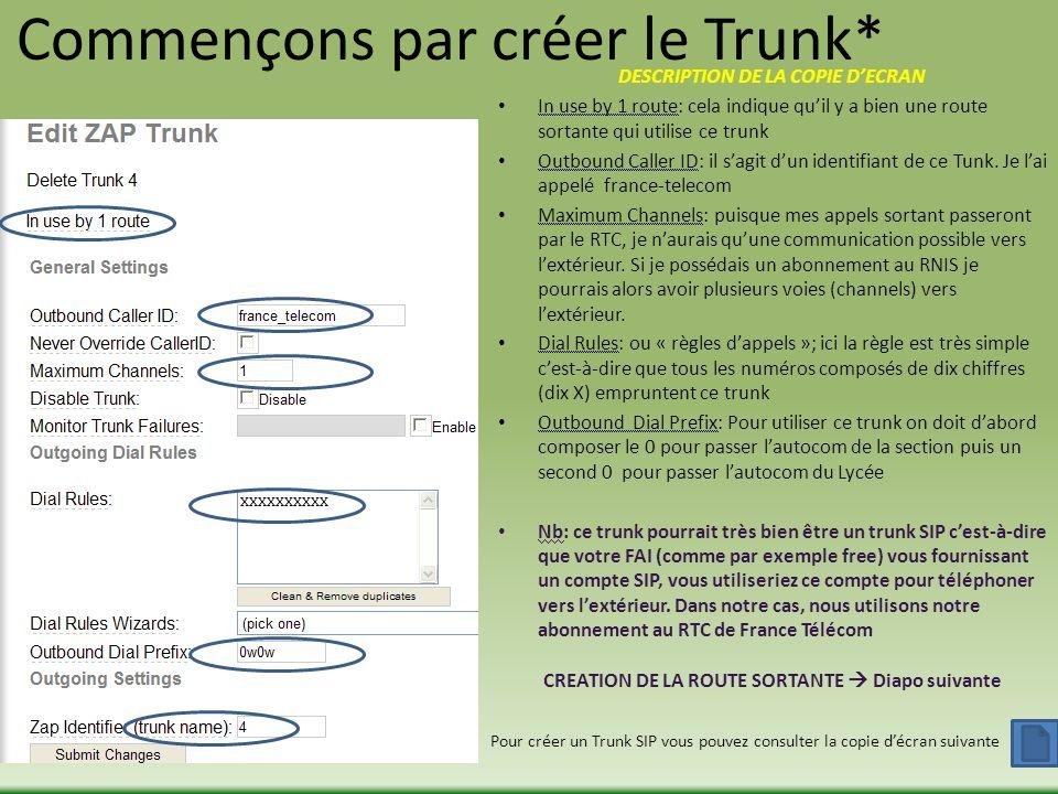 Commençons par créer le Trunk*