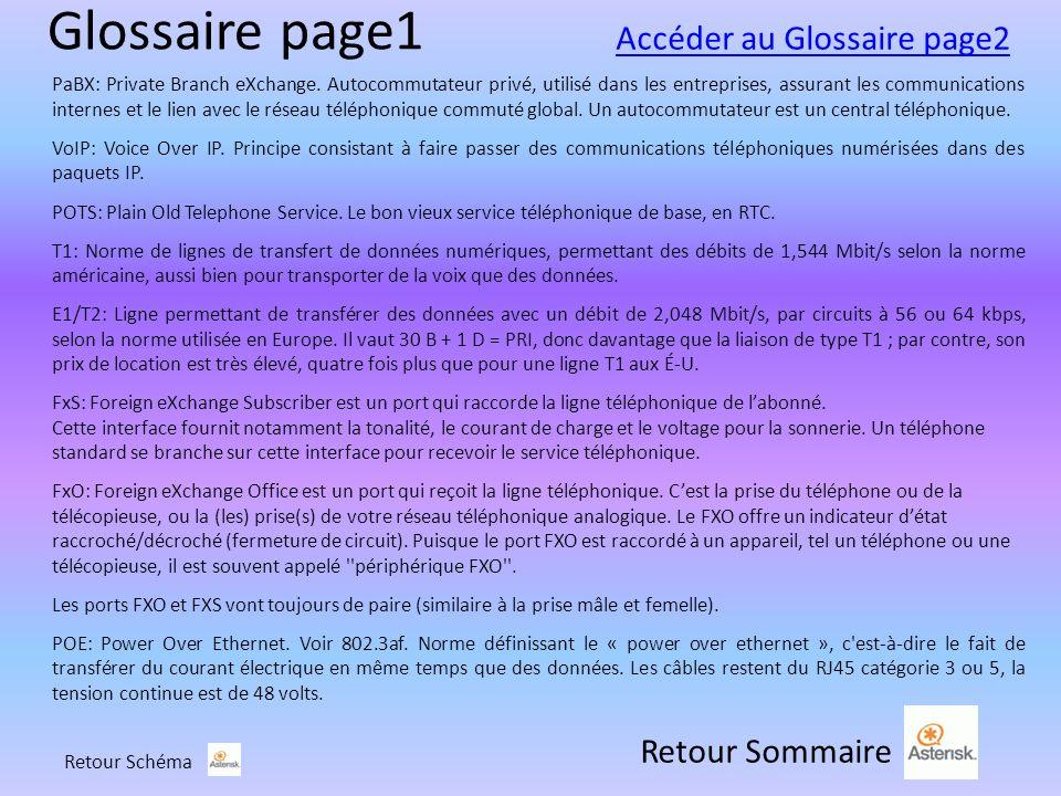 Glossaire page1 Accéder au Glossaire page2 Retour Sommaire