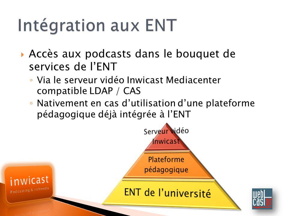Intégration aux ENT ENT de l'université