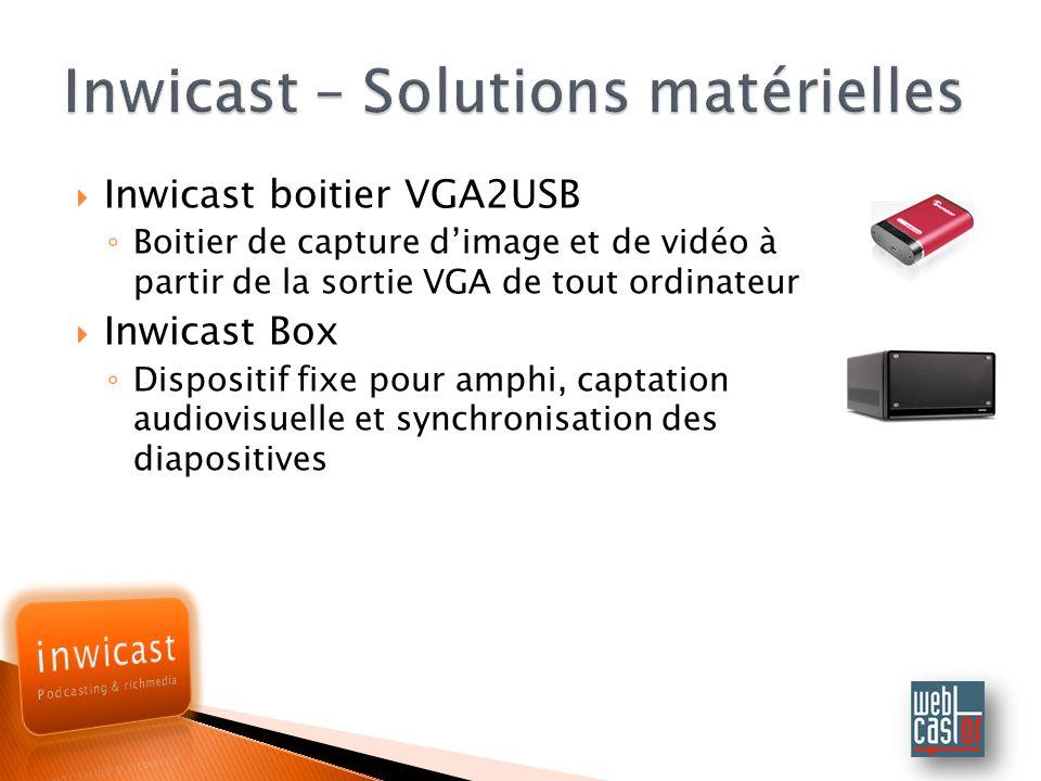 Inwicast – Solutions matérielles