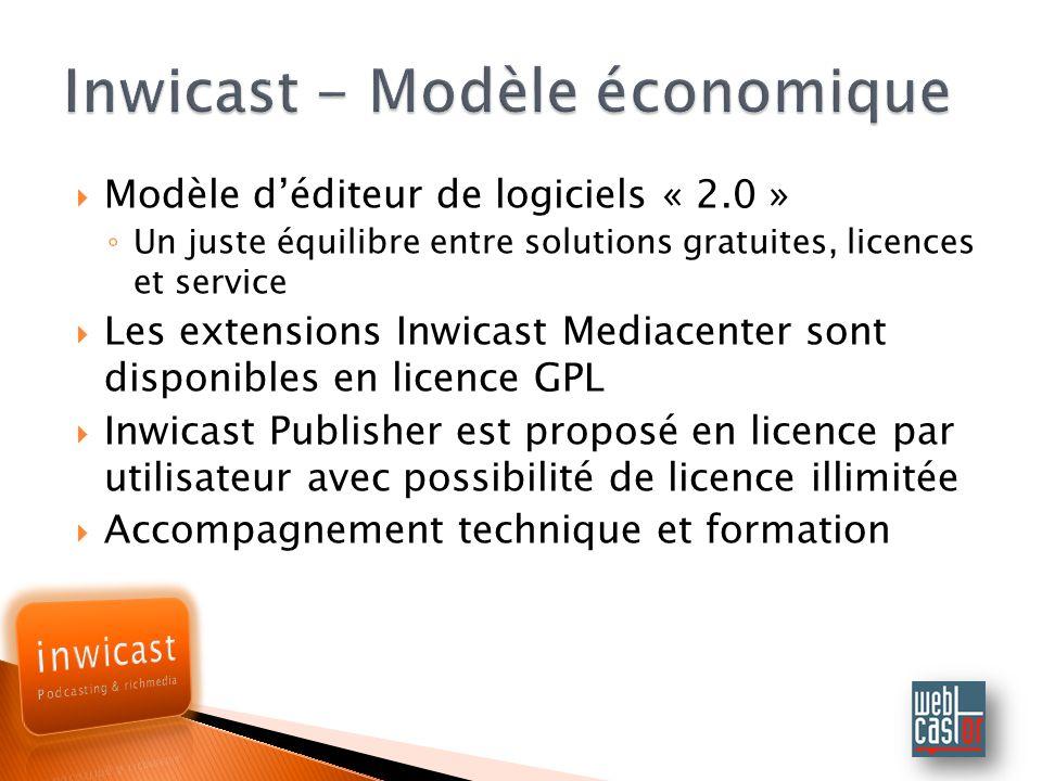 Inwicast - Modèle économique