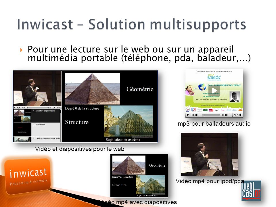 Inwicast – Solution multisupports