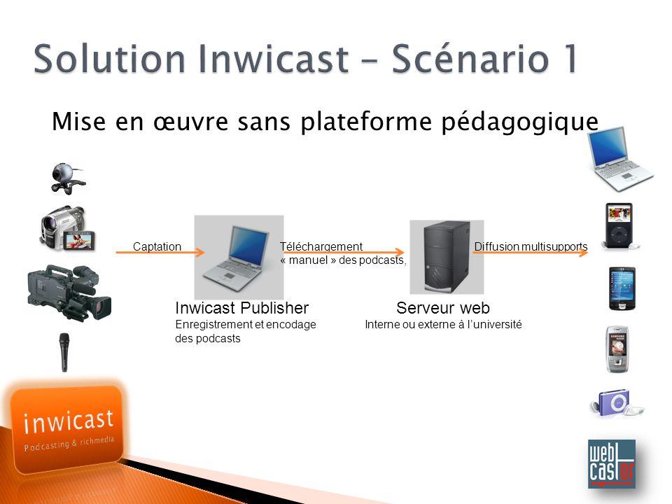 Solution Inwicast – Scénario 1