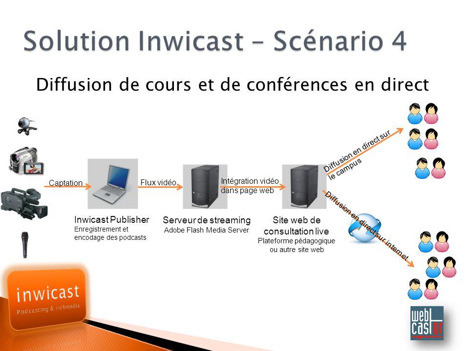 Solution Inwicast – Scénario 4