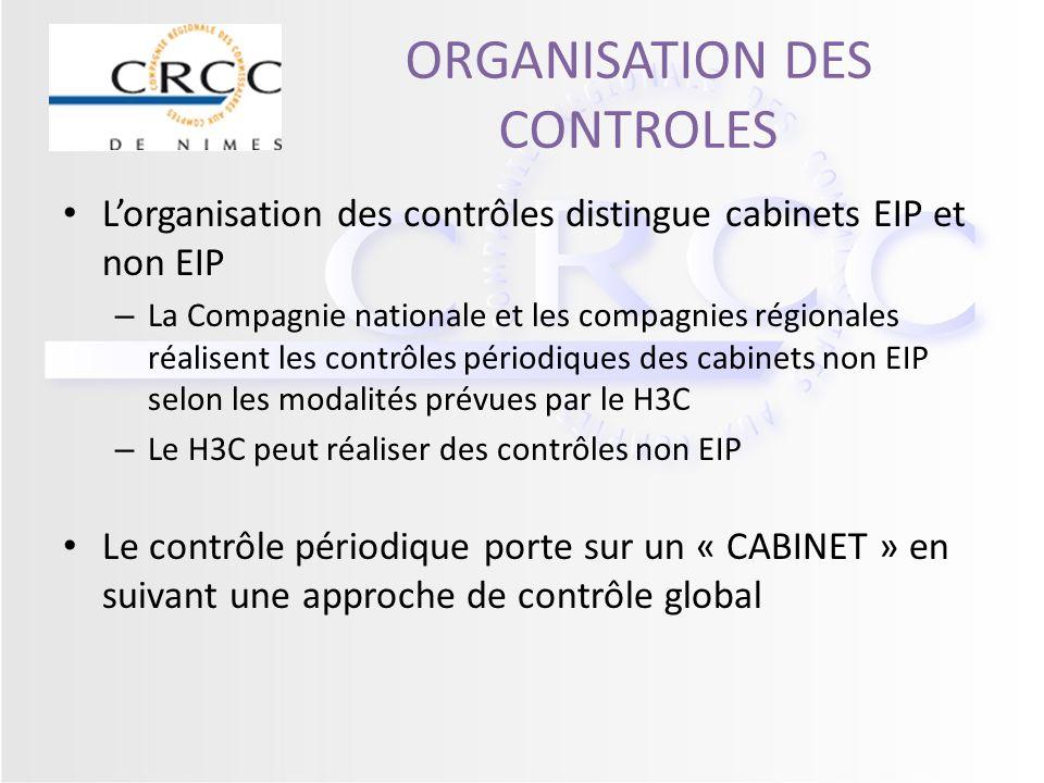 ORGANISATION DES CONTROLES