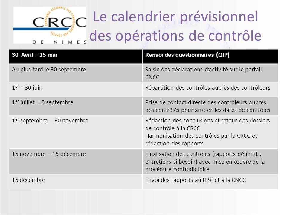 Le calendrier prévisionnel des opérations de contrôle