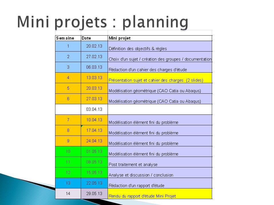 Mini projets : planning