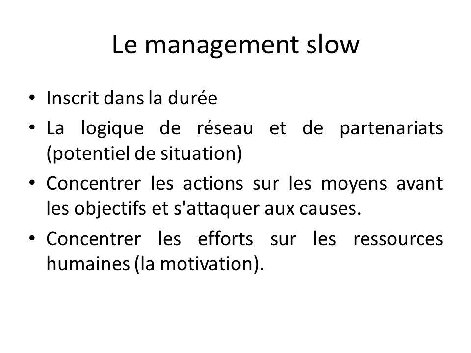 Le management slow Inscrit dans la durée