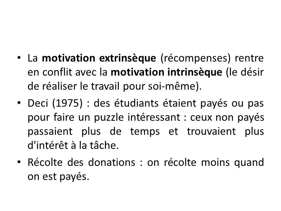La motivation extrinsèque (récompenses) rentre en conflit avec la motivation intrinsèque (le désir de réaliser le travail pour soi-même).