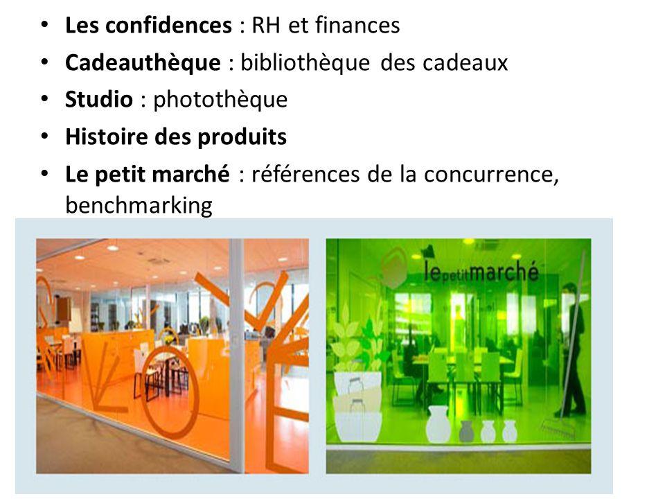 Les confidences : RH et finances