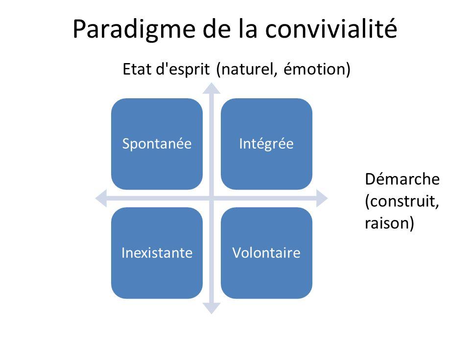 Paradigme de la convivialité