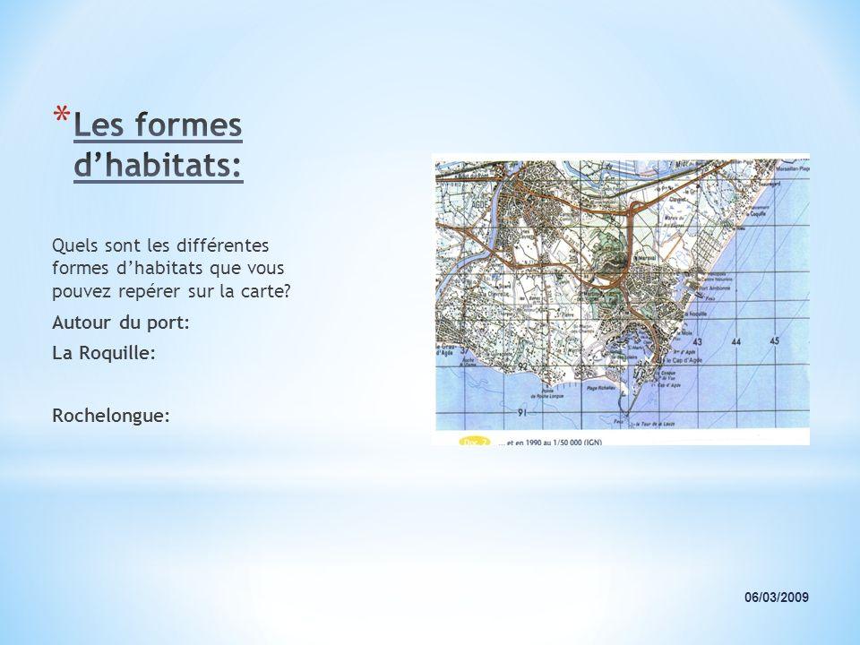 Les formes d'habitats: