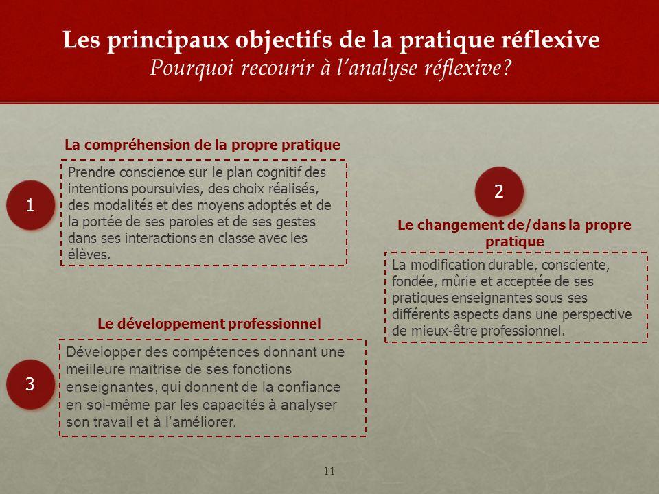 Les principaux objectifs de la pratique réflexive