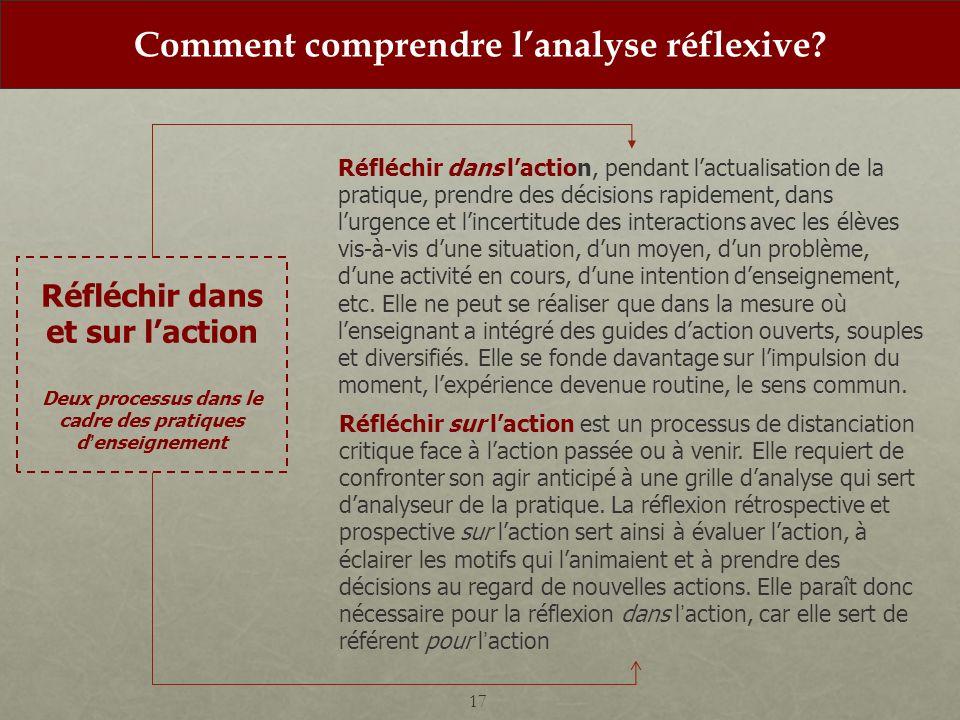 Comment comprendre l'analyse réflexive