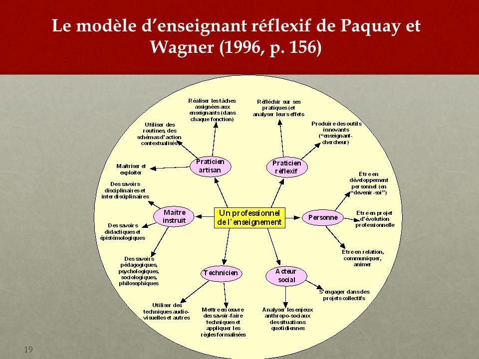 Le modèle d'enseignant réflexif de Paquay et Wagner (1996, p. 156)
