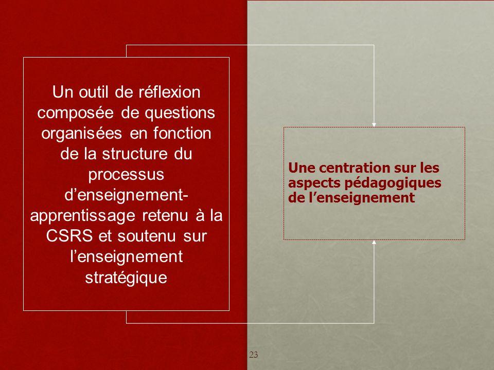 Un outil de réflexion composée de questions organisées en fonction de la structure du processus d'enseignement-apprentissage retenu à la CSRS et soutenu sur l'enseignement stratégique