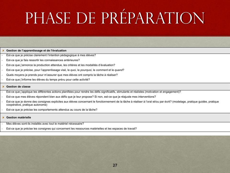 Phase de préparation