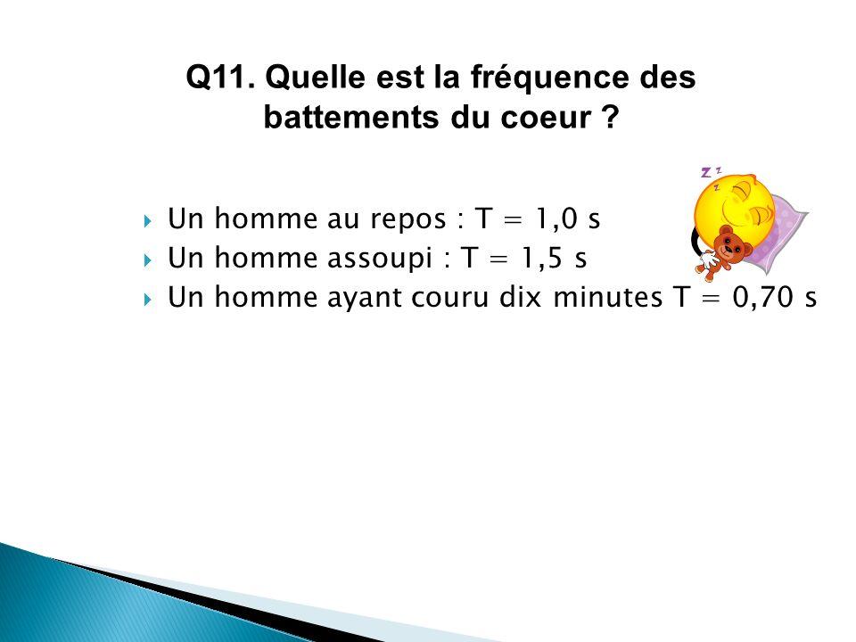 Q11. Quelle est la fréquence des battements du coeur