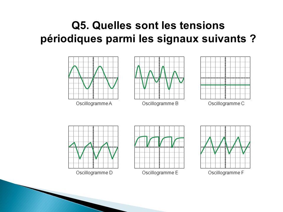 Q5. Quelles sont les tensions périodiques parmi les signaux suivants
