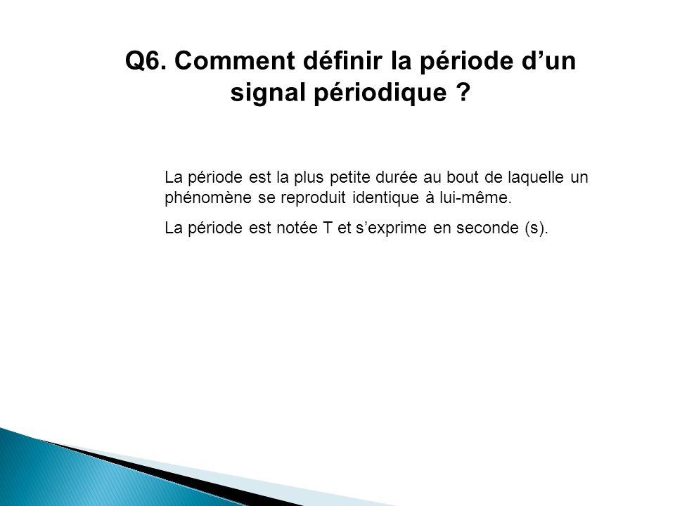 Q6. Comment définir la période d'un signal périodique