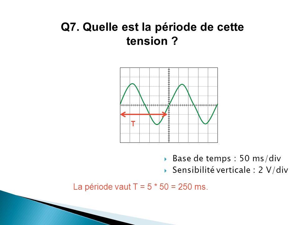 Q7. Quelle est la période de cette tension