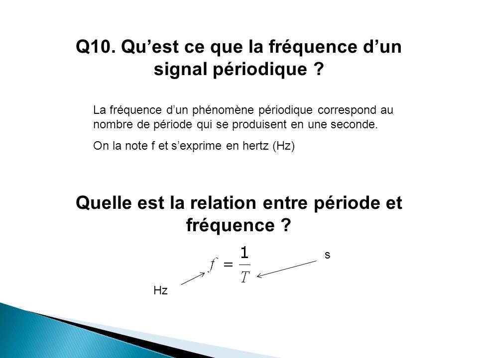 Q10. Qu'est ce que la fréquence d'un signal périodique