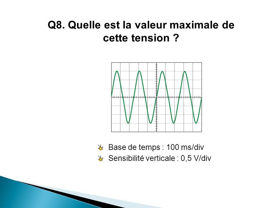 Q8. Quelle est la valeur maximale de cette tension
