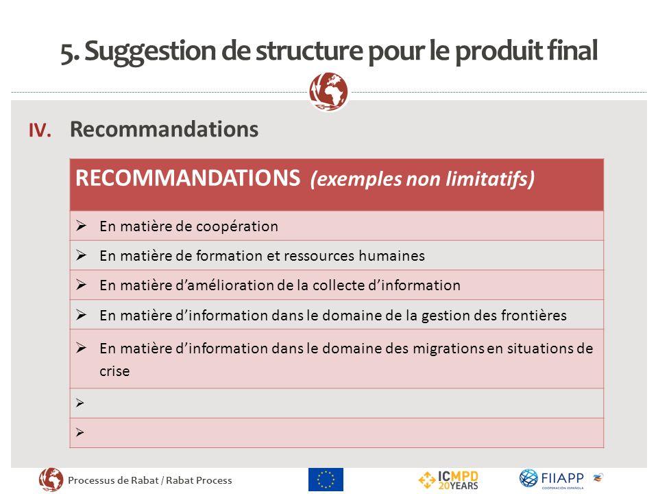 5. Suggestion de structure pour le produit final