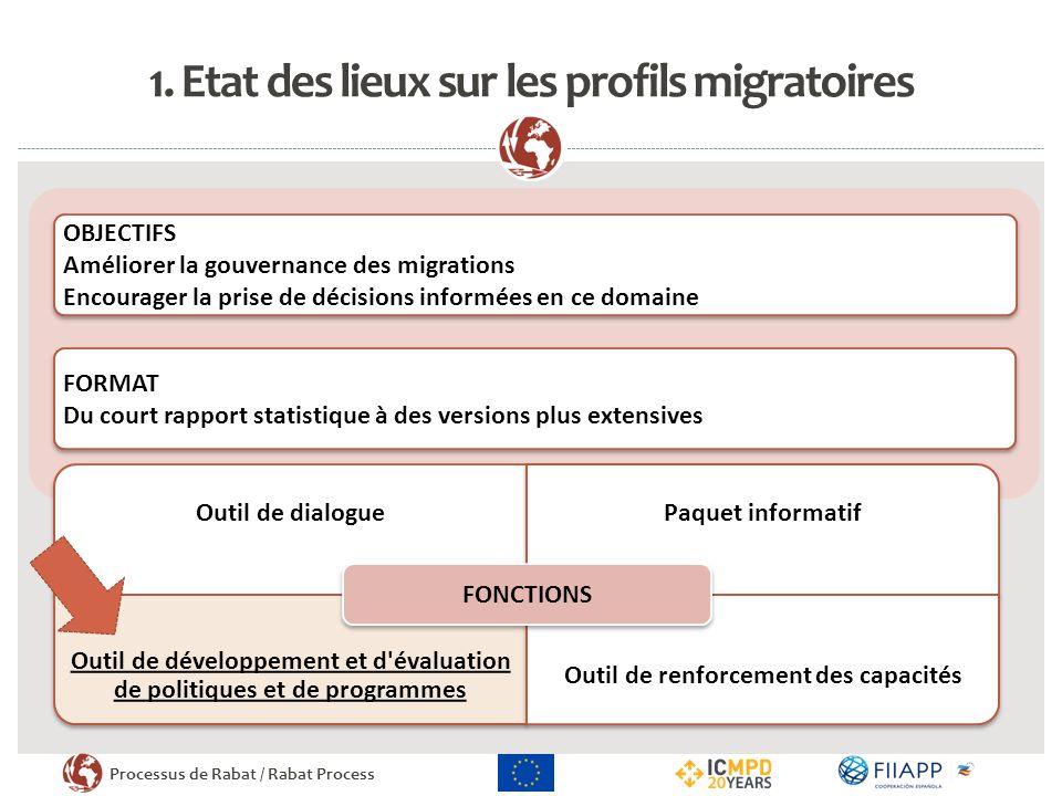 1. Etat des lieux sur les profils migratoires