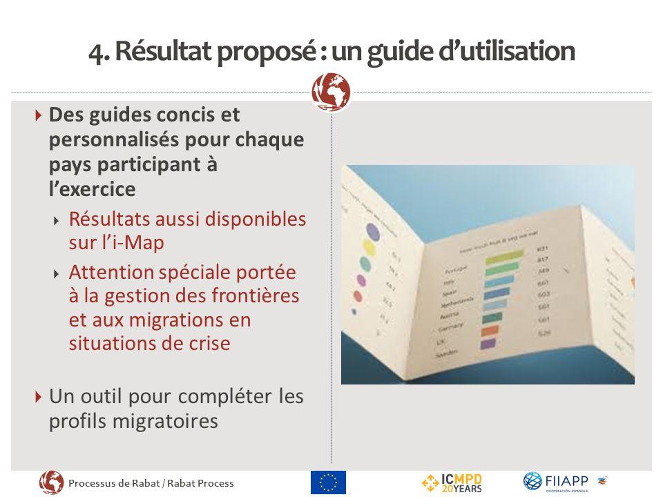 4. Résultat proposé : un guide d'utilisation