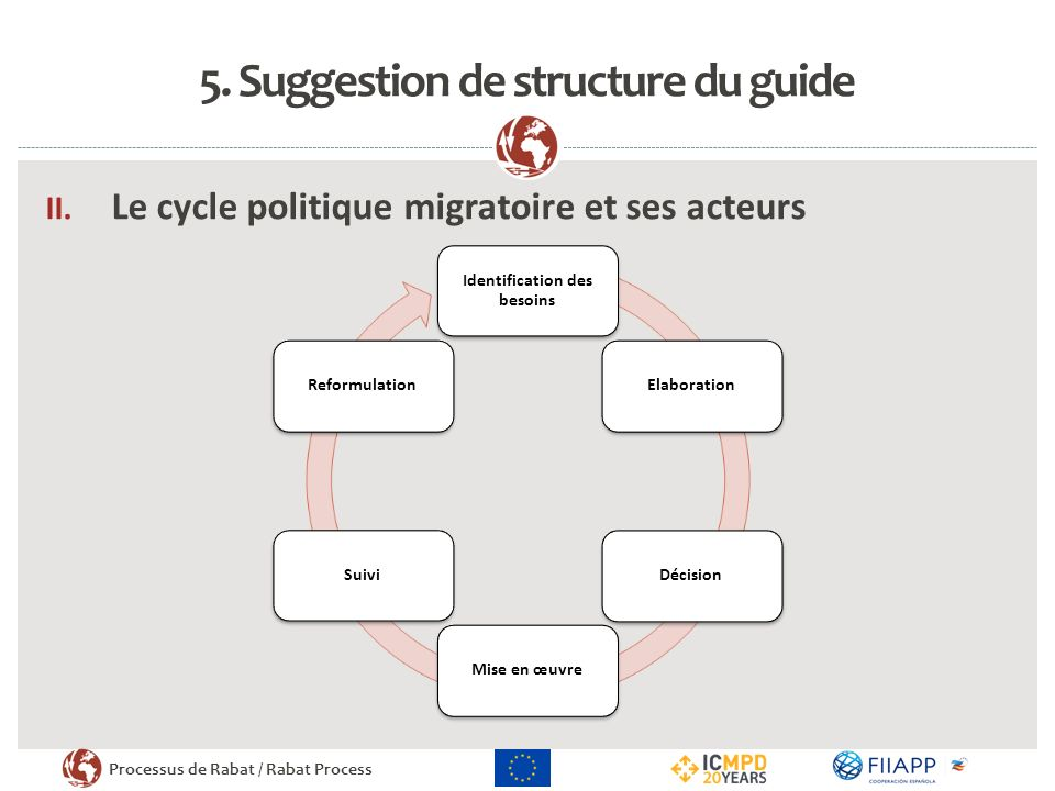 5. Suggestion de structure du guide