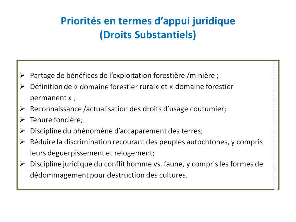Priorités en termes d'appui juridique (Droits Substantiels)